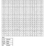 13 Best Images Of Addition Grid Worksheet Math Drills