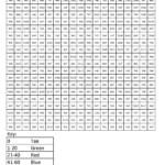 3DMC8 Ninja Boy Color By Number Multiplication Coloring
