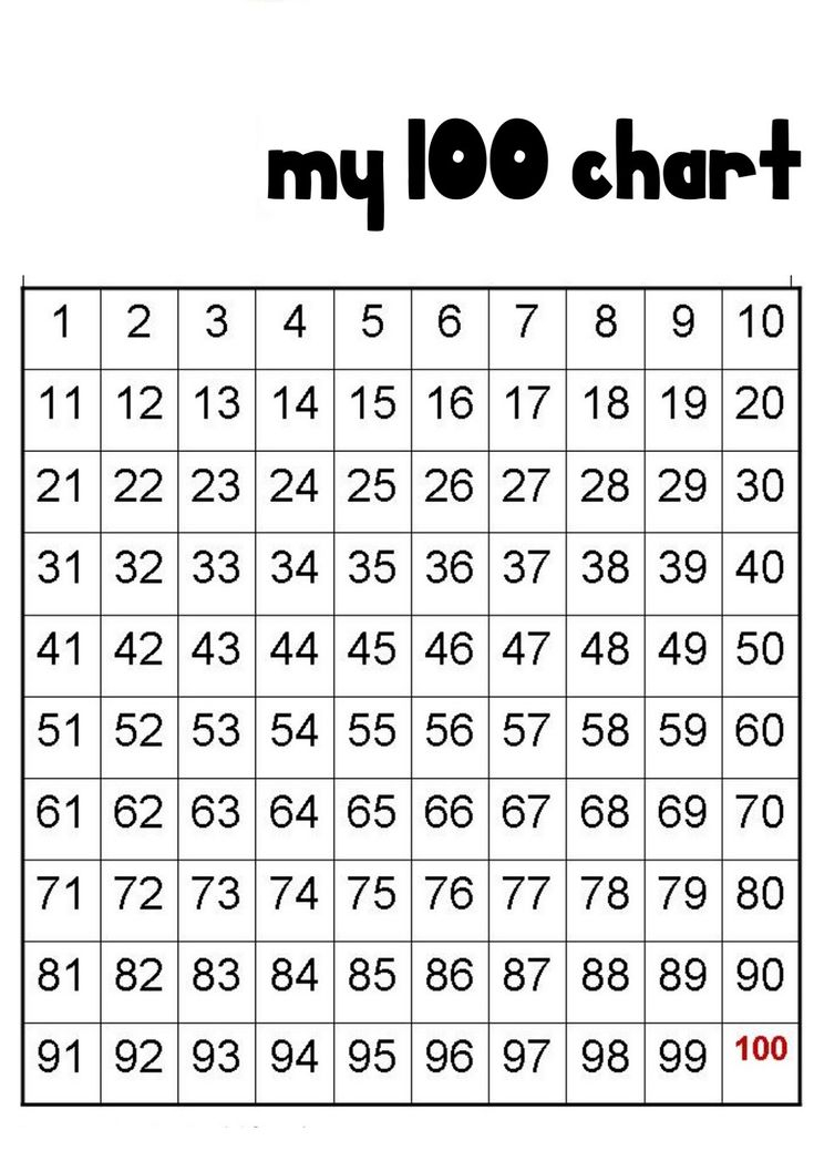 1 100 Number Chart Printable 100 Number Chart Number