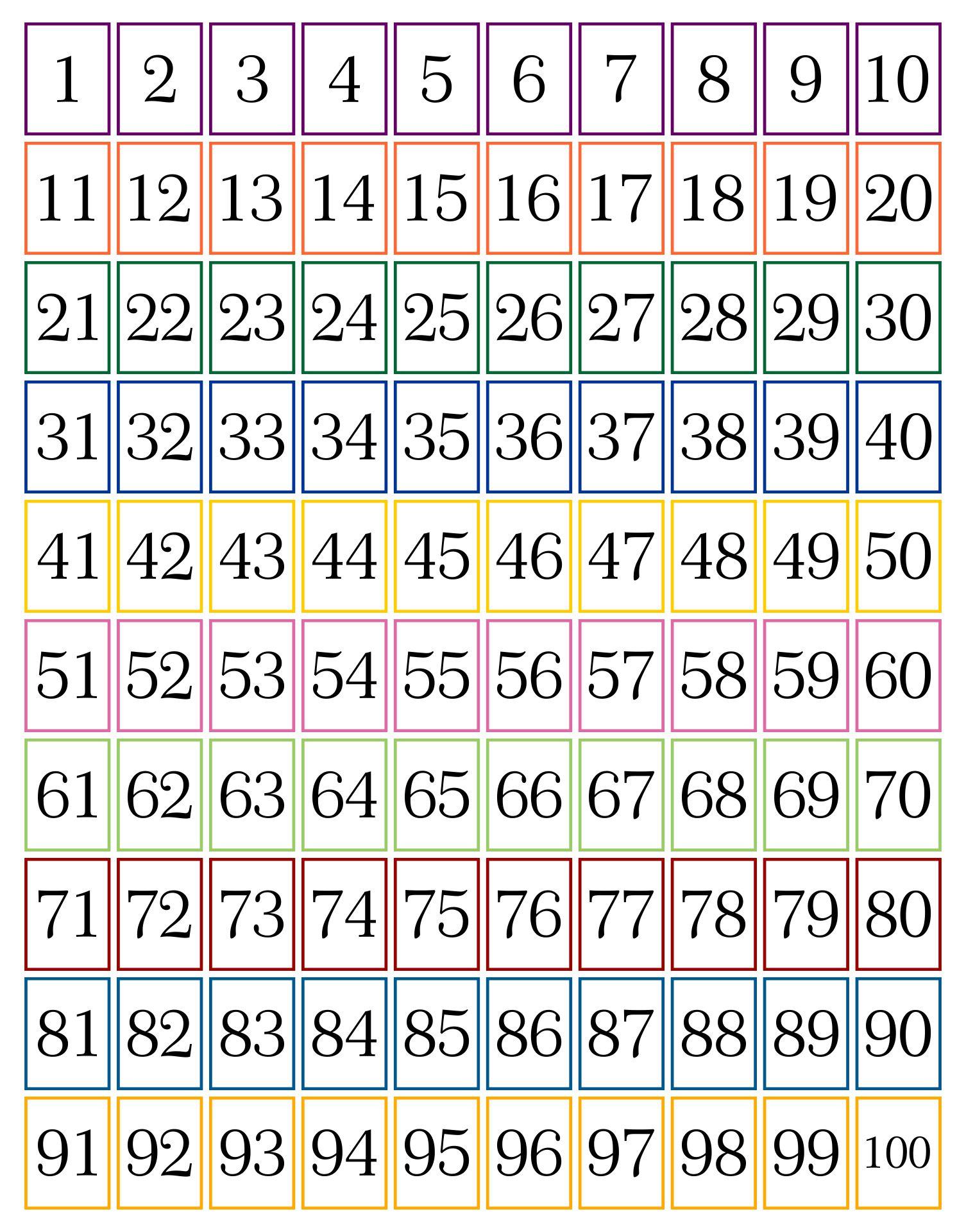 10 Best Number Flashcards 1 30 Printable Printablee