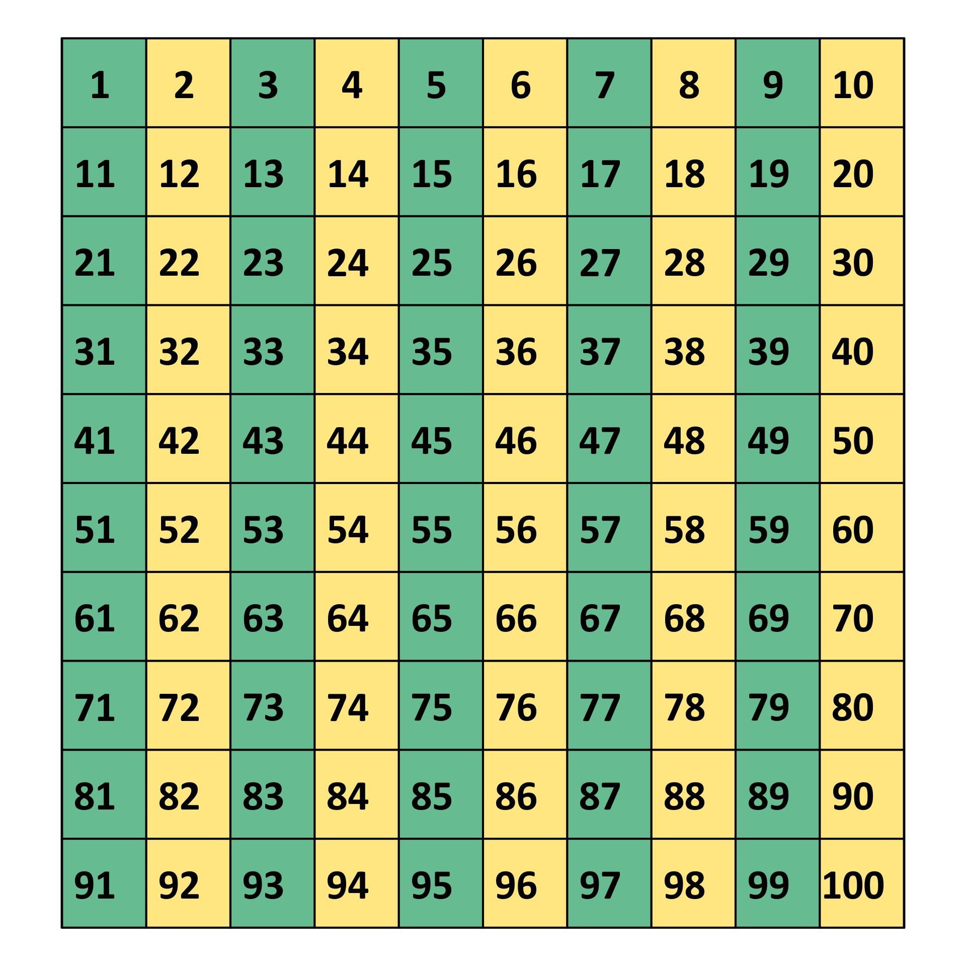 4 Best Printable Number Grid 1 100 Printablee