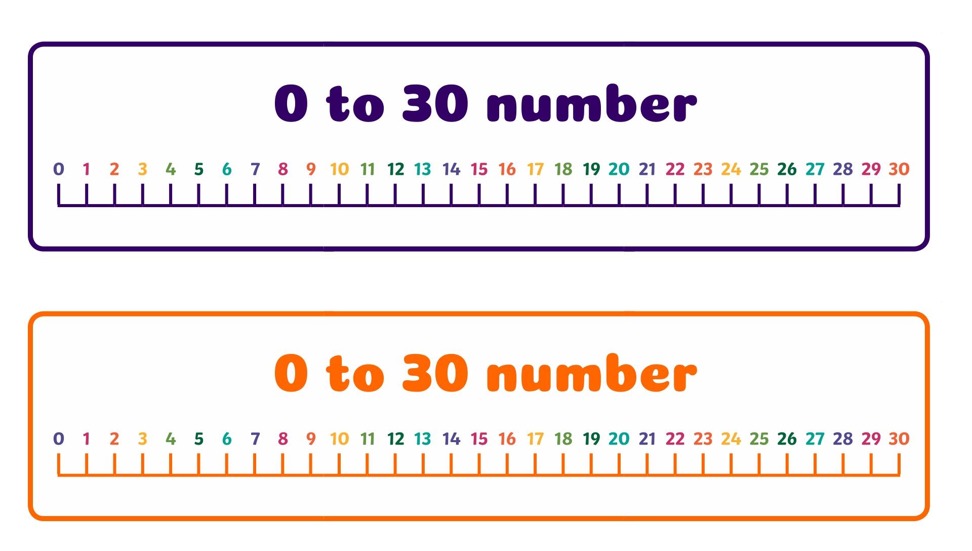 4 Best Printable Number Line 0 50 Printablee