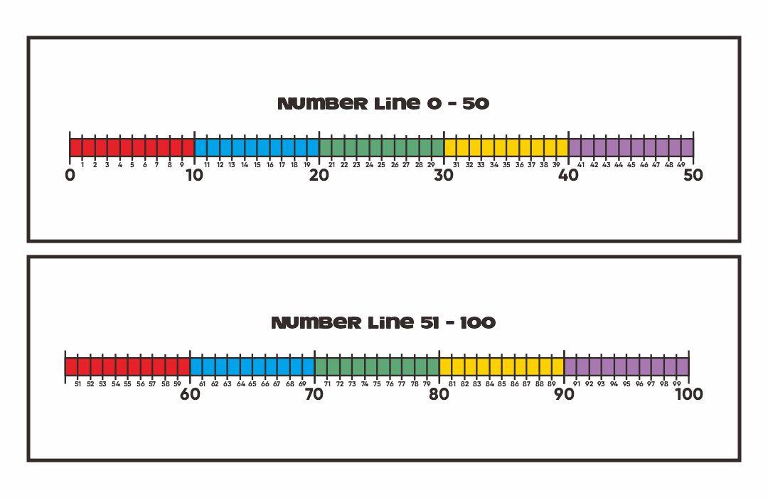 8 Best Large Printable Number Line To 20 Printablee