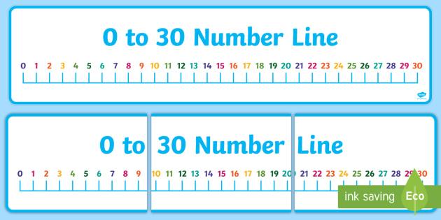 FREE 0 30 Number Line Display Banner teacher Made
