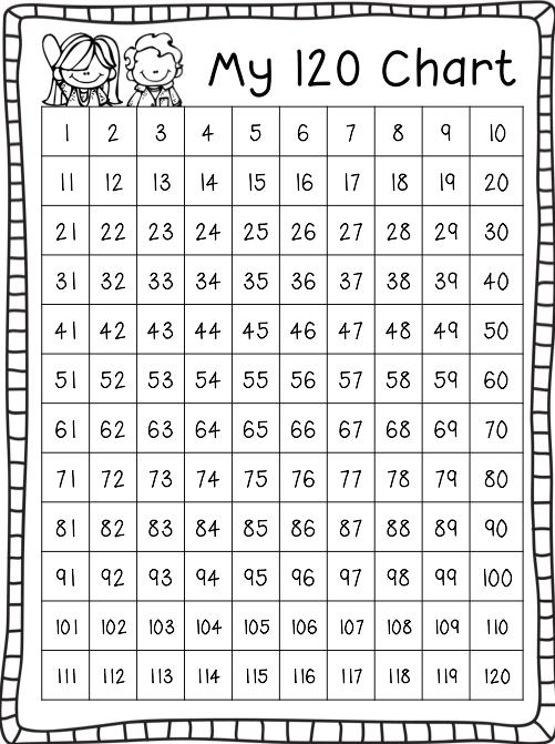 Free Printable 120 Chart That Are Magic Russell Website