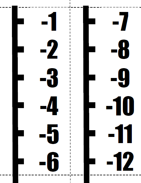 Math Love Printable Vertical Number Line Posters