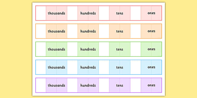Place Value Number Expander Template teacher Made