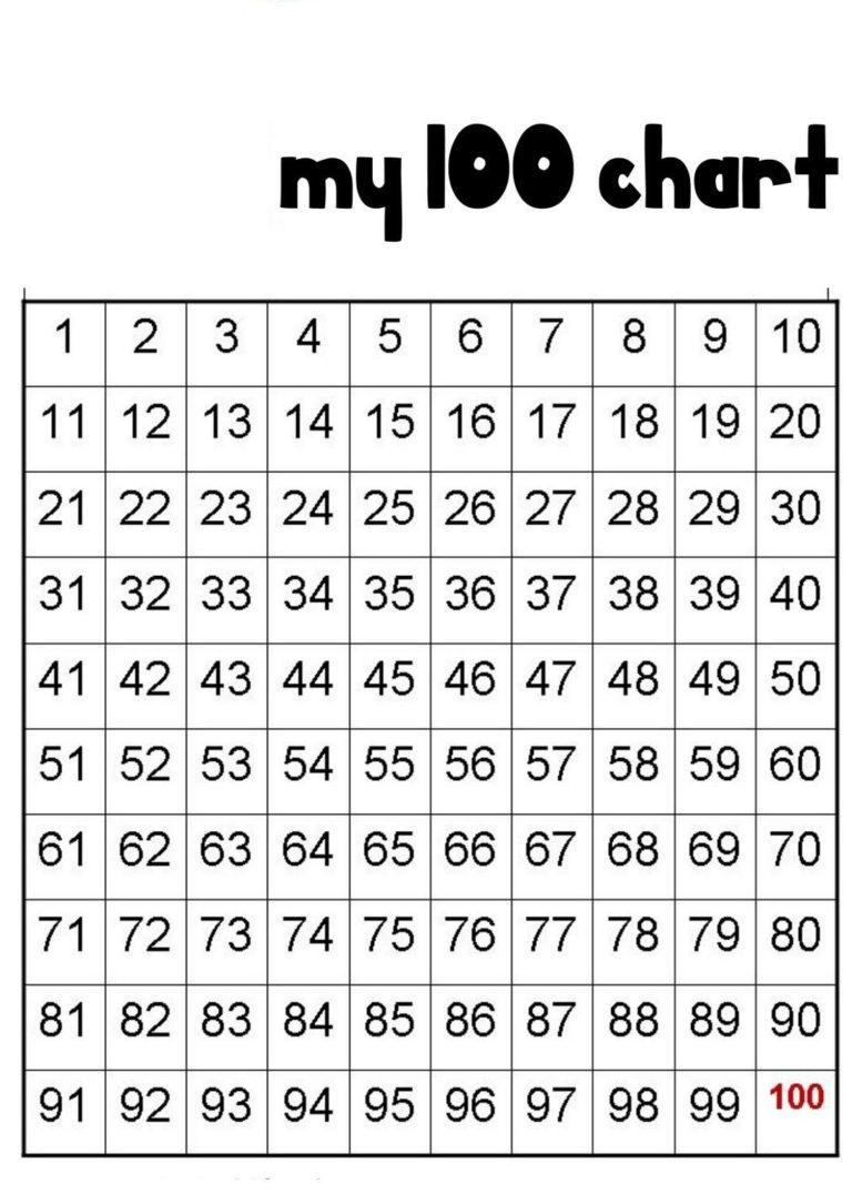 Printable Chart Of Prime Numbers 1 100 Printable Chart