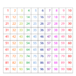 Printable Number Chart 1 100 Activity Shelter