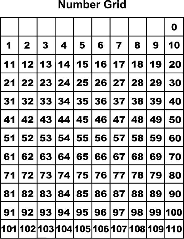 Printable Number Grid 100 Number Grid Printable Numbers