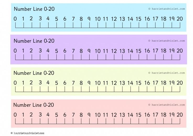 Printable Number Line 1 20 Printable Number Line Number
