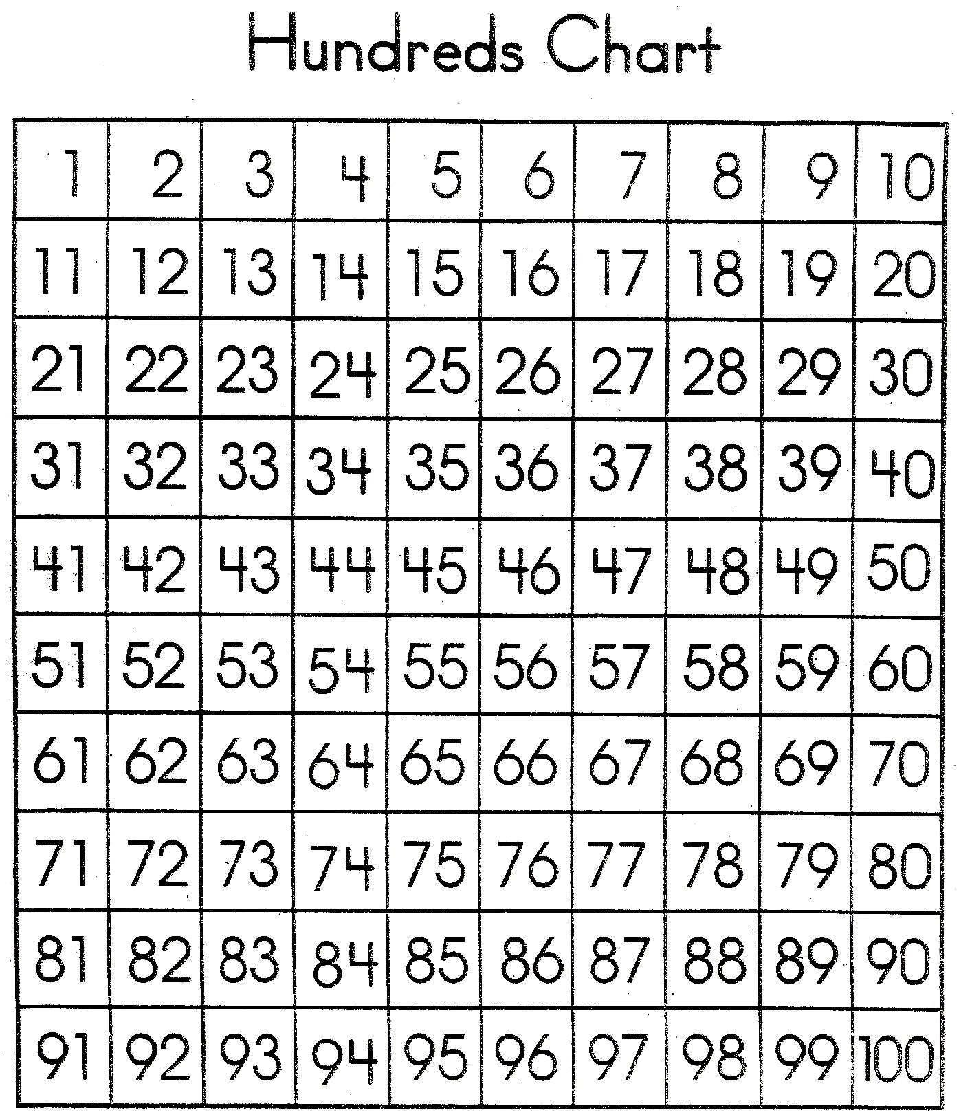 Printable Numbers Chart 1 100 That Are Canny Hoffman Blog