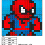 Spiderman Basic Multiplication Coloring Squared